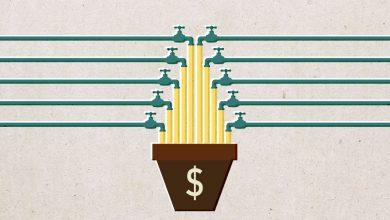 Photo of تمويل البنوك والنوافذ الإسلامية يتجاوز 3.5 مليار ريال