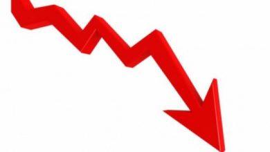 Photo of التضخم بالسلطنة ينخفض وتقرير يوضح بالأرقام